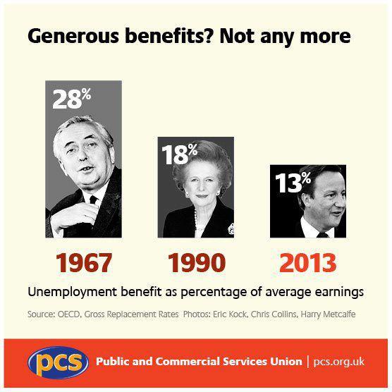generous benefits423_n