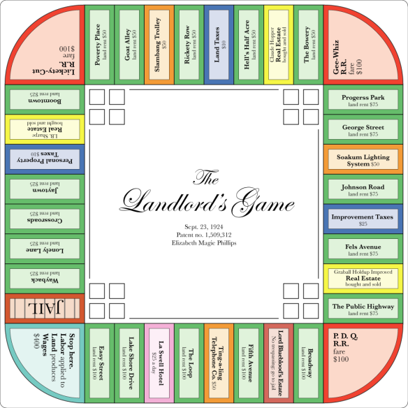 Landlords_Game_board_based_on_1924_patent