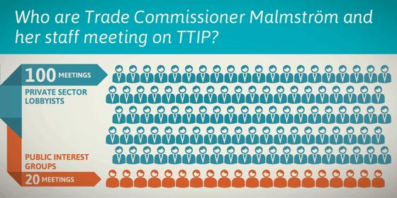 TTIP 4