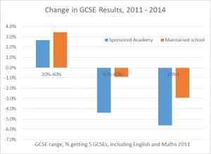 mtyth 5Sp-academies-2011-2014.jpeg